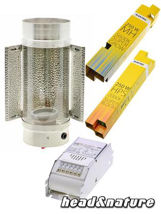 250W HPS/MH lighting kits with ETI ballast & Cooltube - various versions
